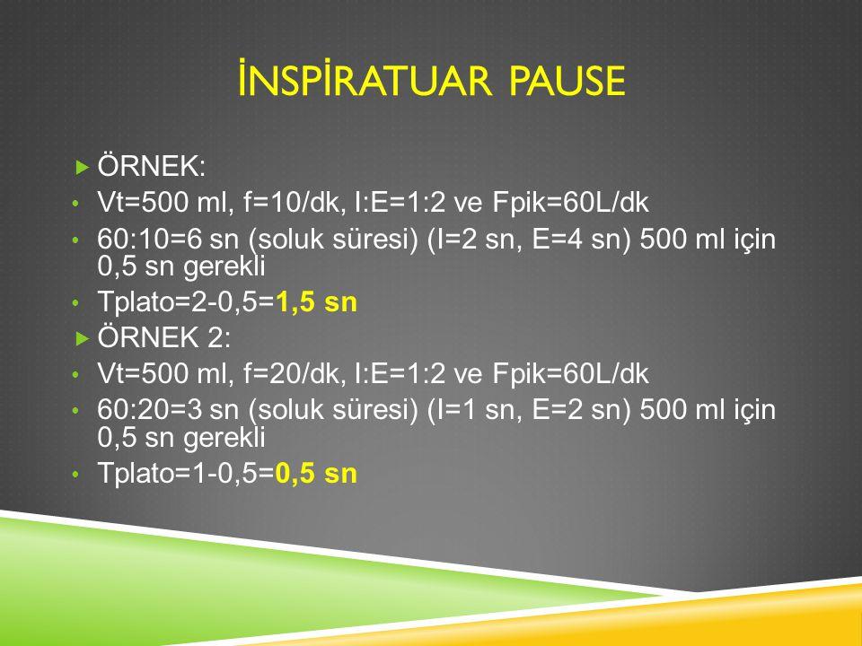 İNSPİRATUAR PAUSE ÖRNEK: Vt=500 ml, f=10/dk, I:E=1:2 ve Fpik=60L/dk