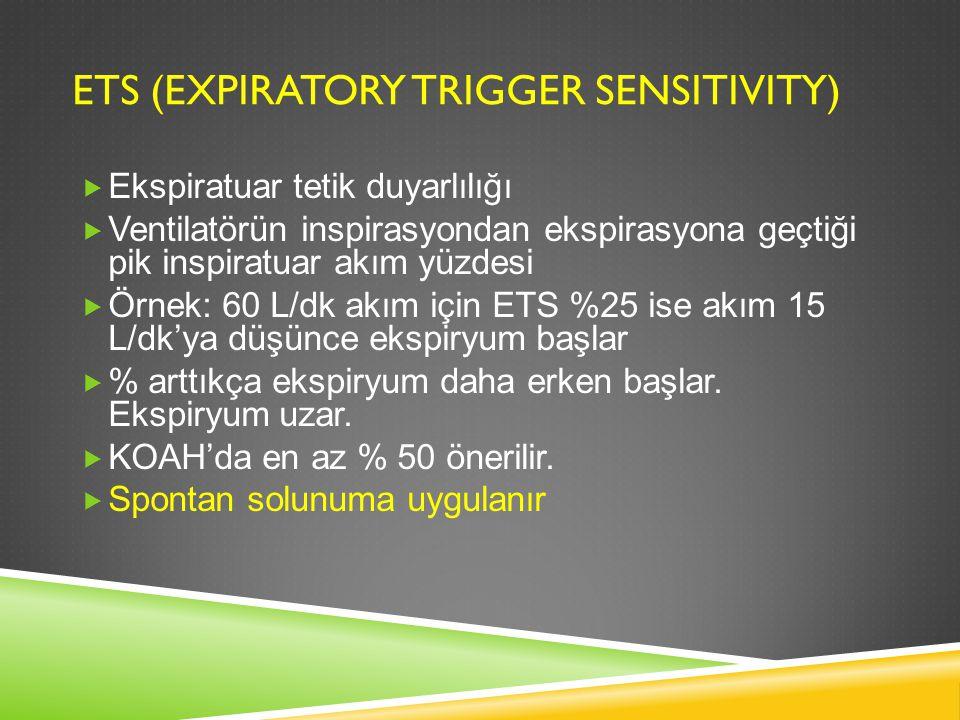 ETS (Expiratory Trigger Sensitivity)