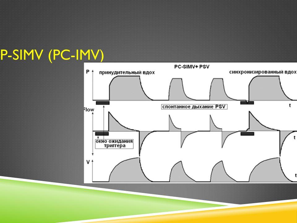 P-SIMV (PC-IMV)