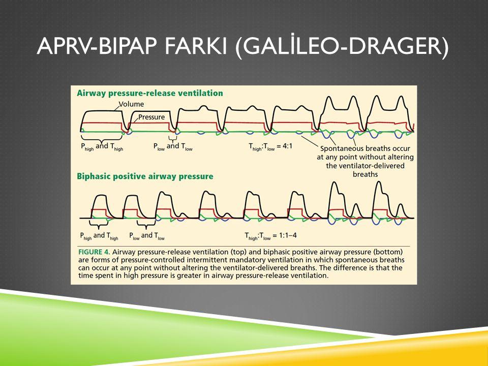 APRV-BIPAP farkI (GALİLEO-DRAGER)