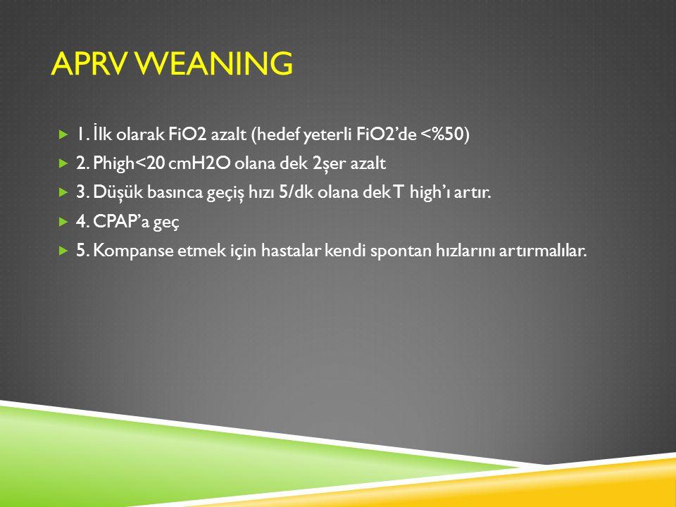 APRV WEANING 1. İlk olarak FiO2 azalt (hedef yeterli FiO2'de <%50)