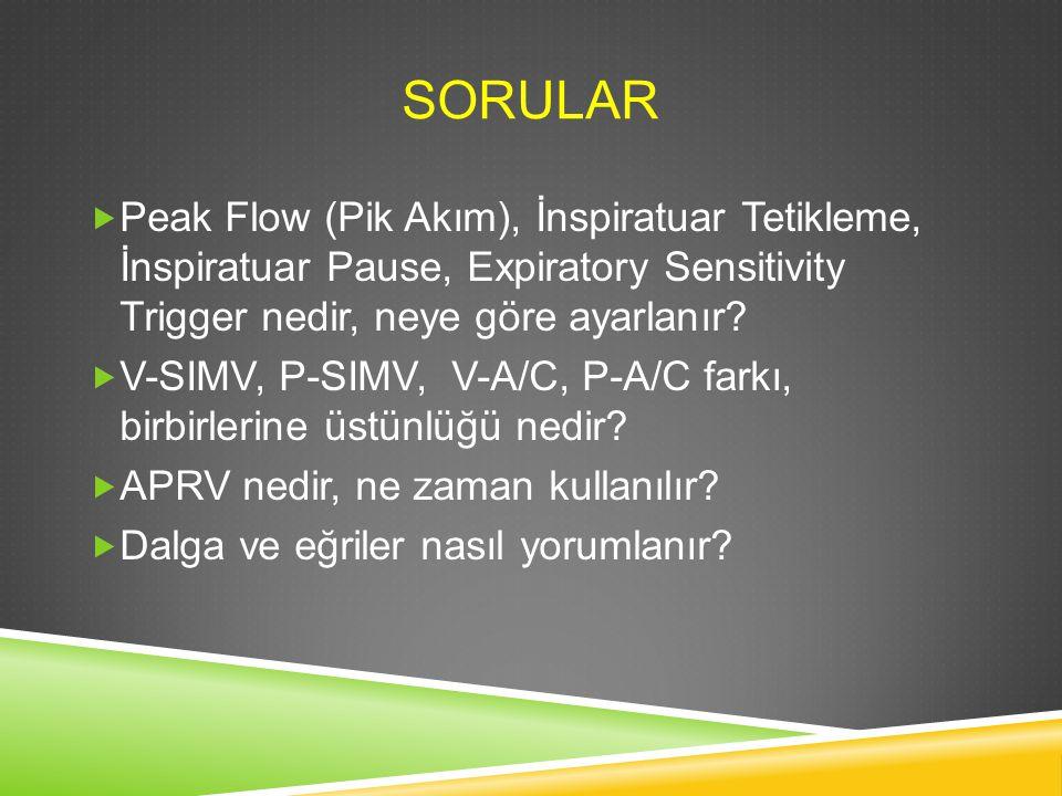 SORULAR Peak Flow (Pik Akım), İnspiratuar Tetikleme, İnspiratuar Pause, Expiratory Sensitivity Trigger nedir, neye göre ayarlanır