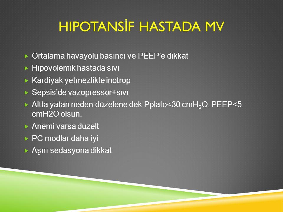 HIPOTANSİF HASTADA MV Ortalama havayolu basıncı ve PEEP'e dikkat