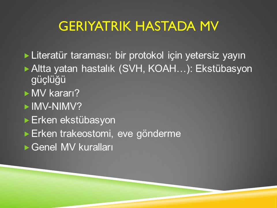 Geriyatrik hastada MV Literatür taraması: bir protokol için yetersiz yayın. Altta yatan hastalık (SVH, KOAH…): Ekstübasyon güçlüğü.