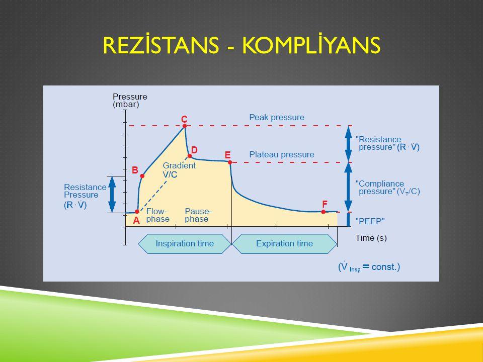 REZİSTANS - KOMPLİYANS