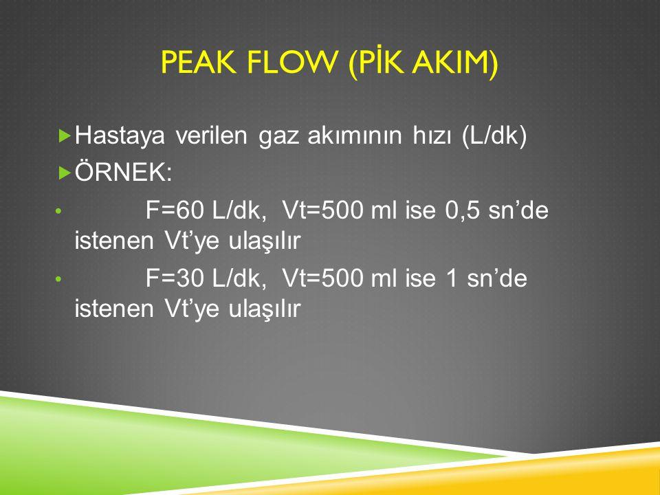 PEAK FLOW (PİK AKIM) Hastaya verilen gaz akımının hızı (L/dk) ÖRNEK:
