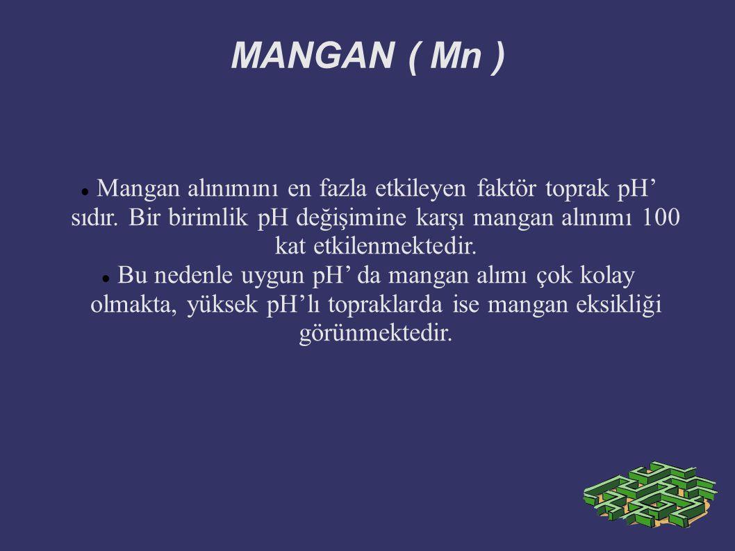 Mangan alınımını en fazla etkileyen faktör toprak pH' sıdır