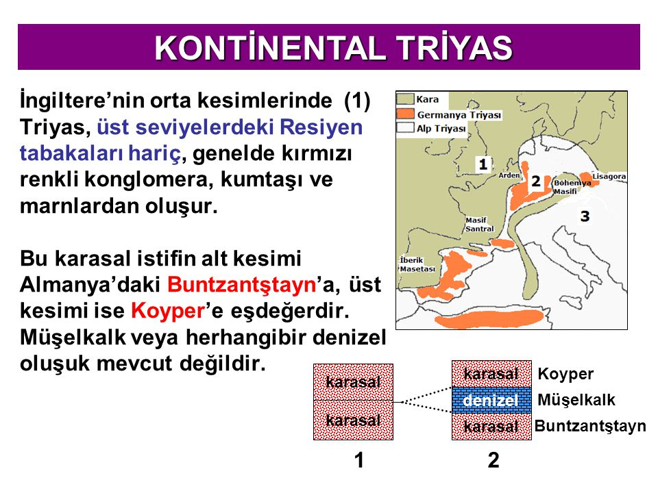 KONTİNENTAL TRİYAS
