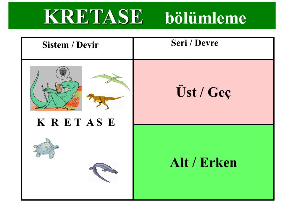 KRETASE bölümleme Üst / Geç Alt / Erken K R E T A S E Seri / Devre