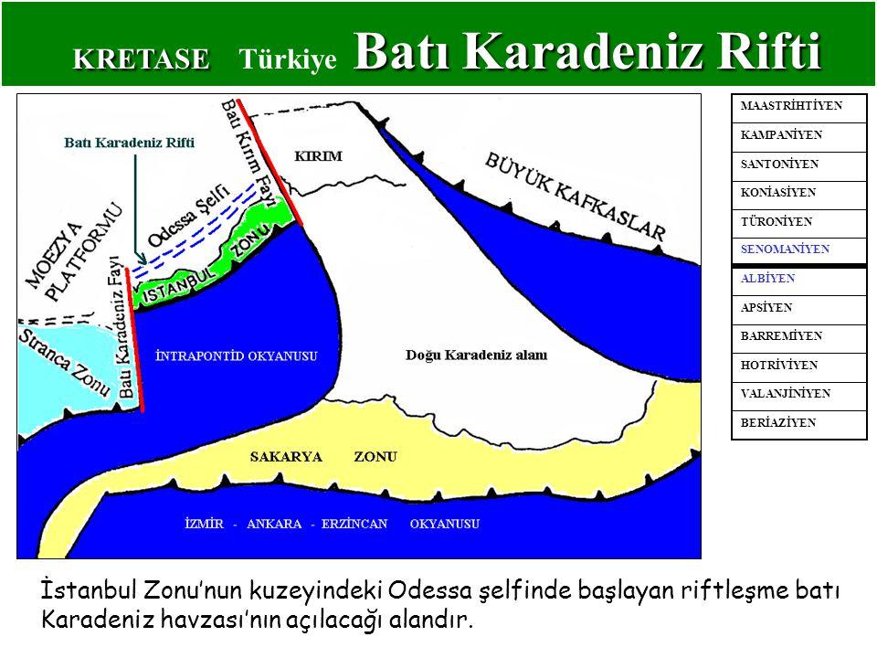 KRETASE Türkiye Batı Karadeniz Rifti