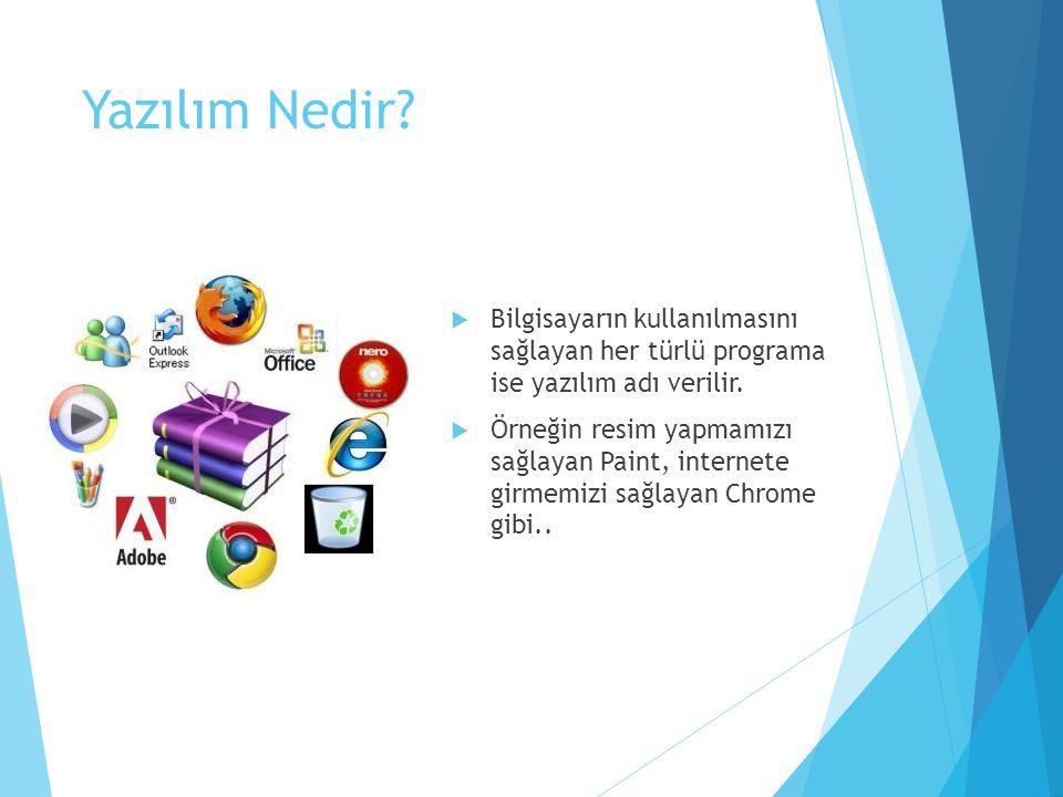 Yazılım Nedir Bilgisayarın kullanılmasını sağlayan her türlü programa ise yazılım adı verilir.