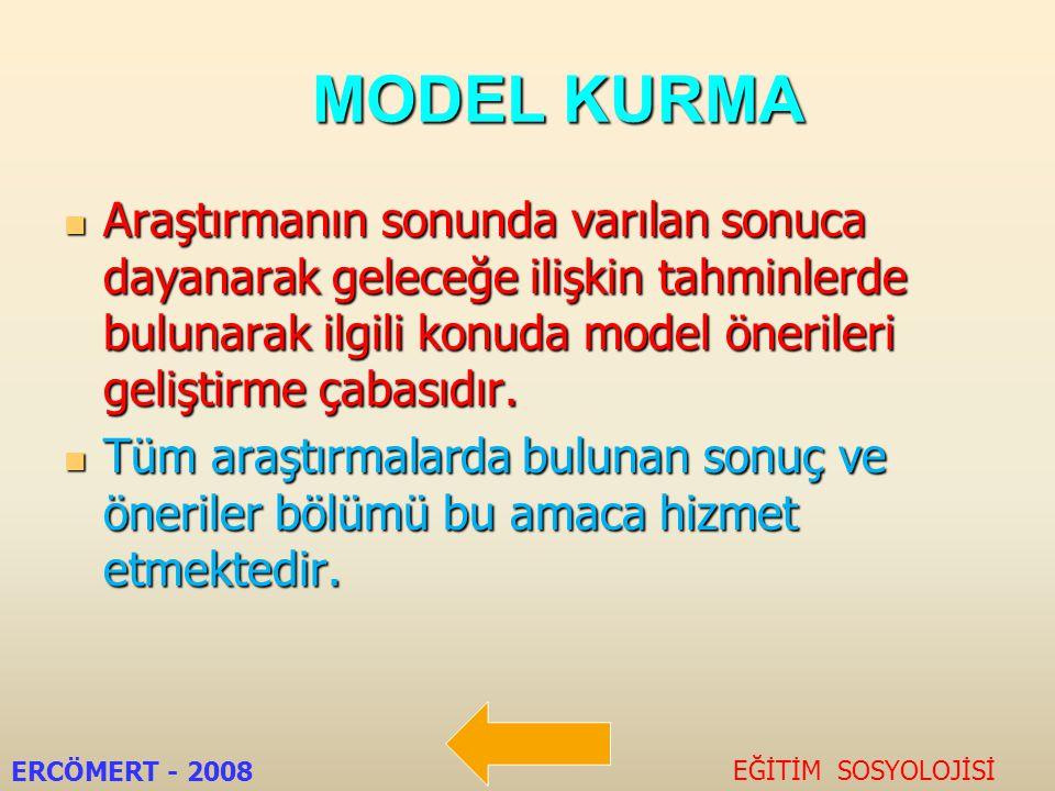 MODEL KURMA Araştırmanın sonunda varılan sonuca dayanarak geleceğe ilişkin tahminlerde bulunarak ilgili konuda model önerileri geliştirme çabasıdır.