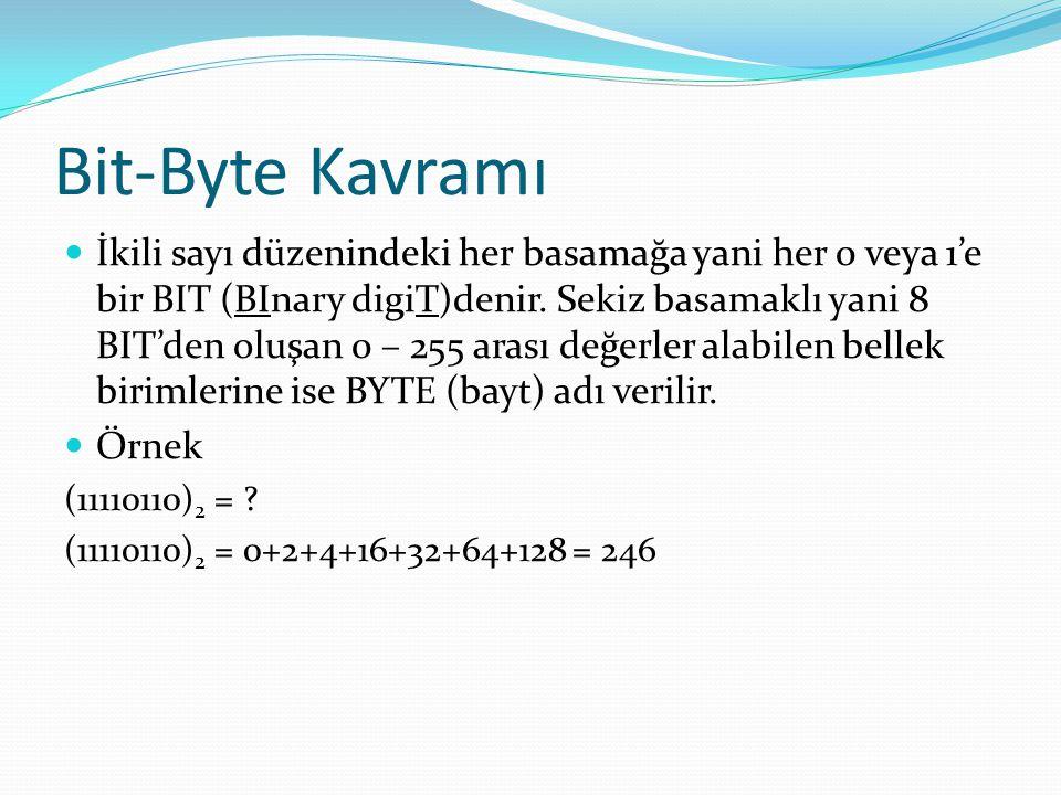Bit-Byte Kavramı