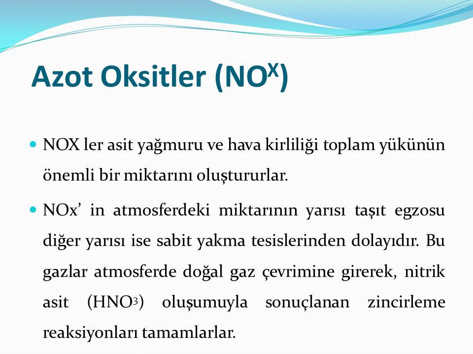 Azot Oksitler (NOX) NOX ler asit yağmuru ve hava kirliliği toplam yükünün önemli bir miktarını oluştururlar.