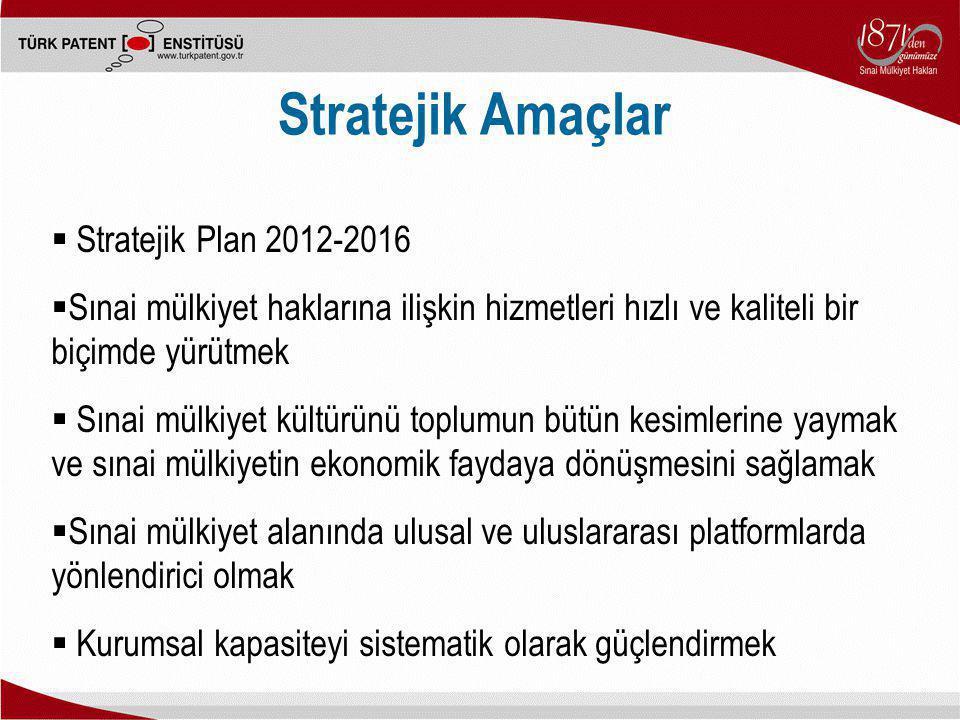 Stratejik Amaçlar Stratejik Plan 2012-2016