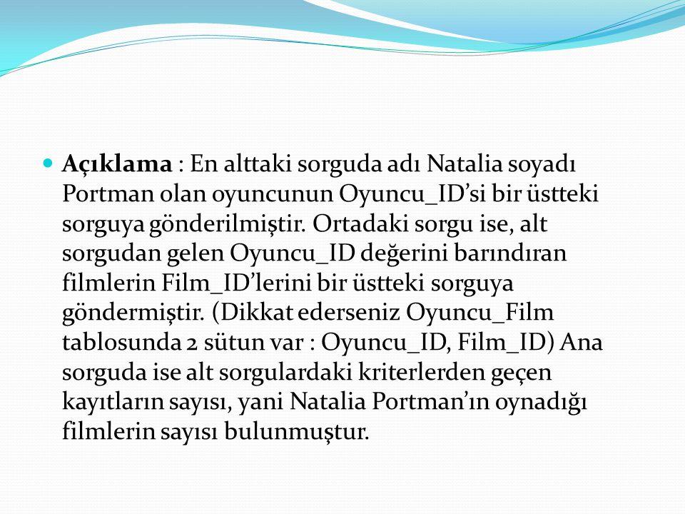 Açıklama : En alttaki sorguda adı Natalia soyadı Portman olan oyuncunun Oyuncu_ID'si bir üstteki sorguya gönderilmiştir.