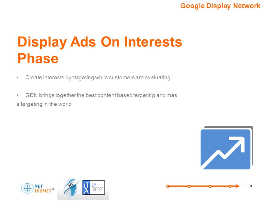 Display Ads On Interests Phase