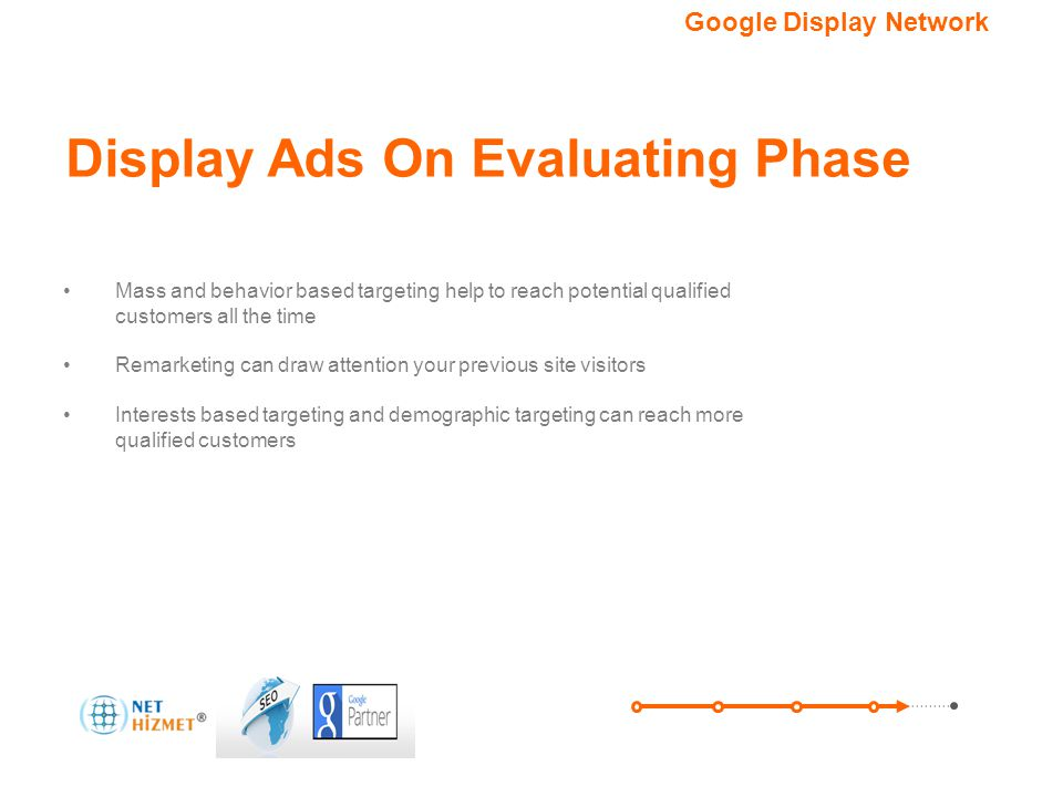 Display Ads On Evaluating Phase