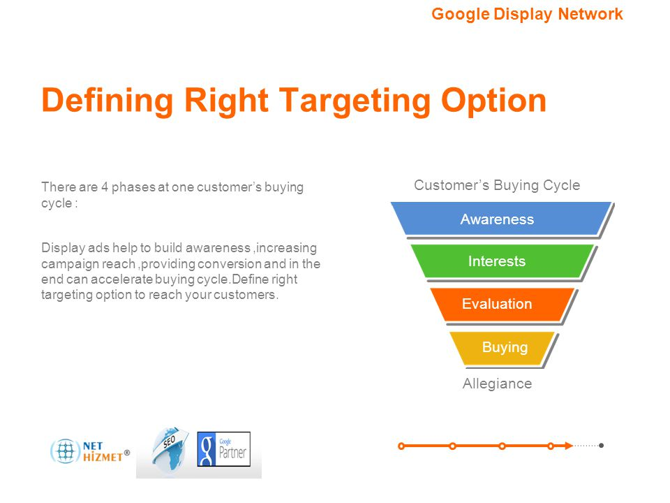 Defining Right Targeting Option