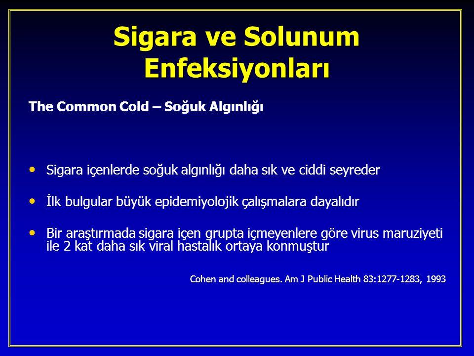 Sigara ve Solunum Enfeksiyonları