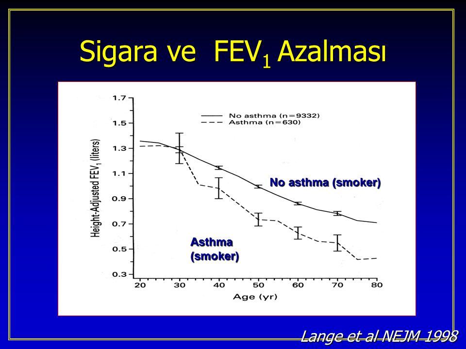Sigara ve FEV1 Azalması Lange et al NEJM 1998 No asthma (smoker)