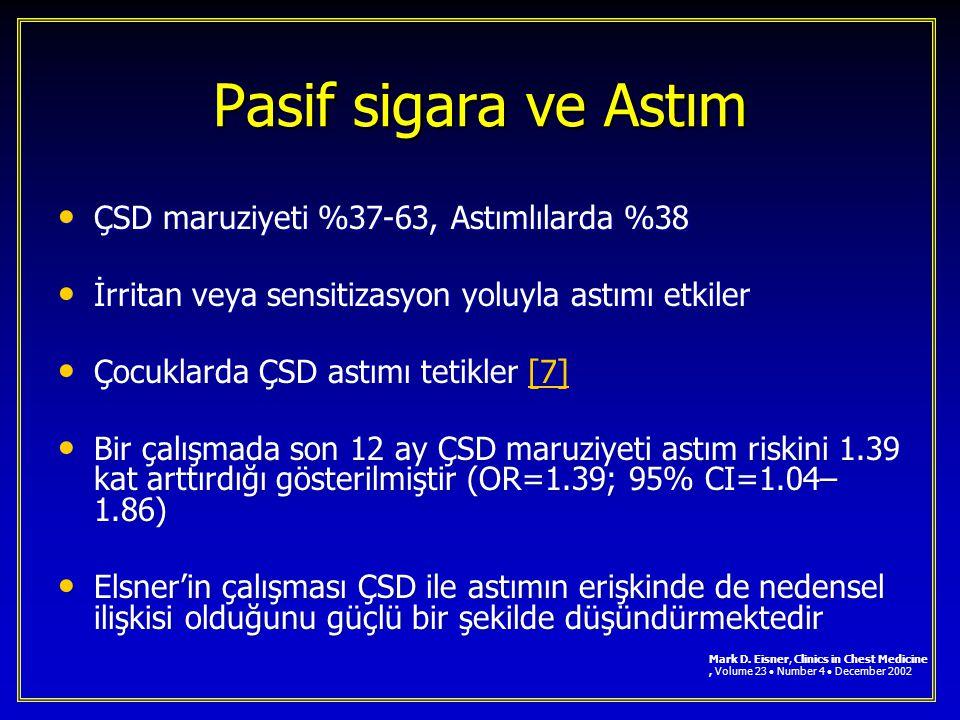 Pasif sigara ve Astım ÇSD maruziyeti %37-63, Astımlılarda %38