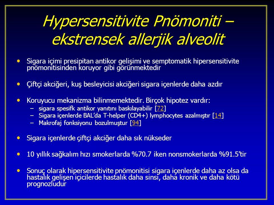 Hypersensitivite Pnömoniti – ekstrensek allerjik alveolit
