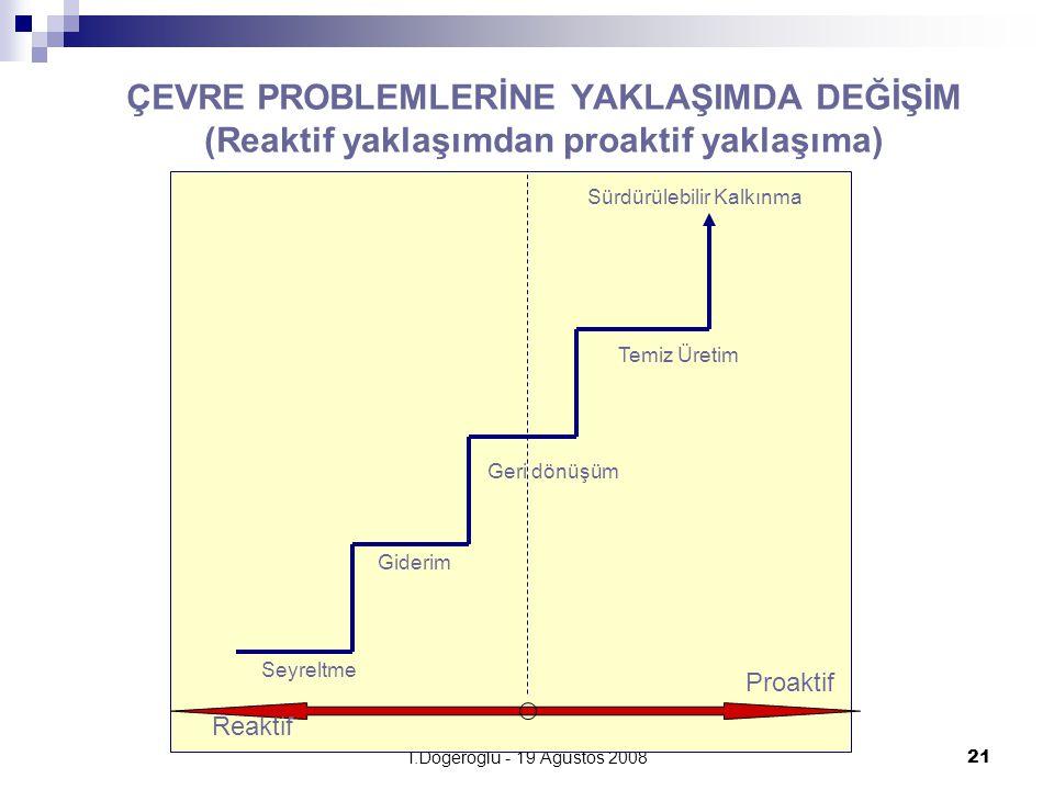 ÇEVRE PROBLEMLERİNE YAKLAŞIMDA DEĞİŞİM (Reaktif yaklaşımdan proaktif yaklaşıma)