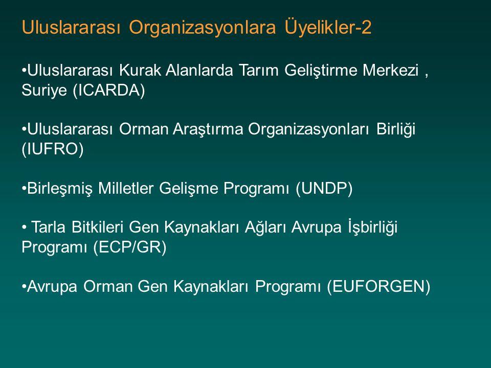Uluslararası Organizasyonlara Üyelikler-2