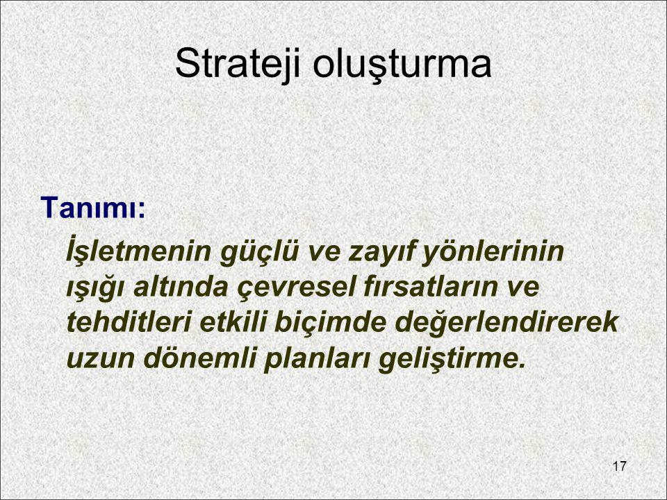 Strateji oluşturma Tanımı: