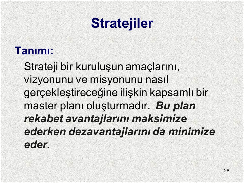 Stratejiler Tanımı: