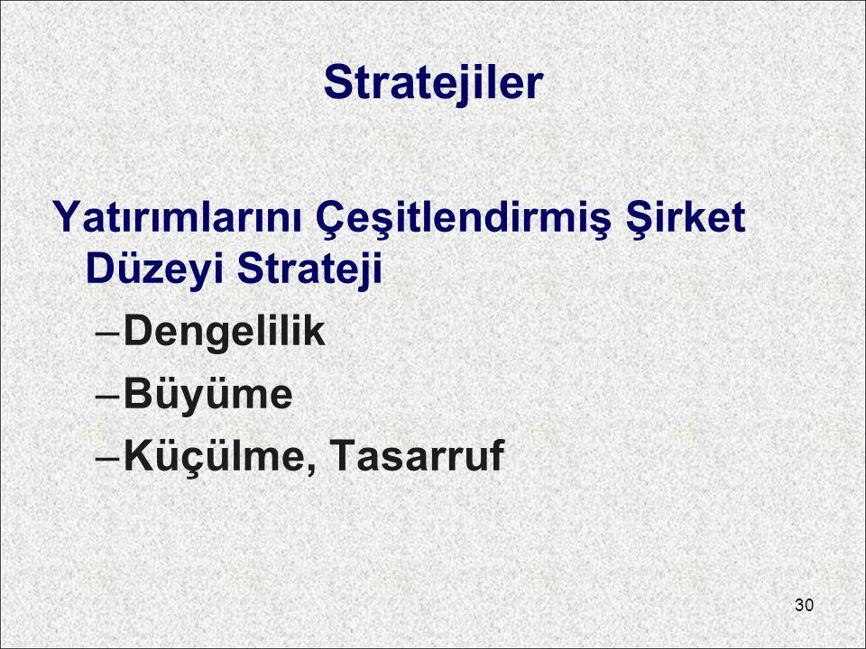Stratejiler Yatırımlarını Çeşitlendirmiş Şirket Düzeyi Strateji