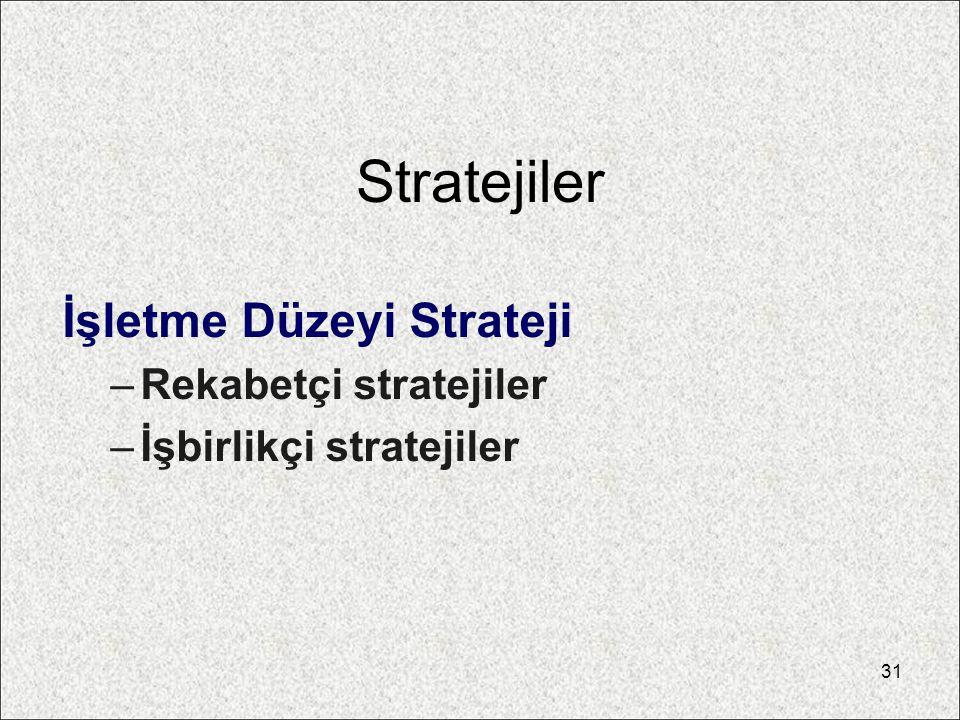 Stratejiler İşletme Düzeyi Strateji Rekabetçi stratejiler