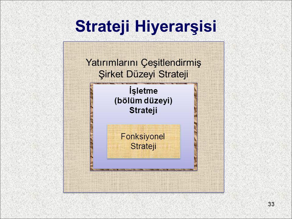 Strateji Hiyerarşisi Yatırımlarını Çeşitlendirmiş