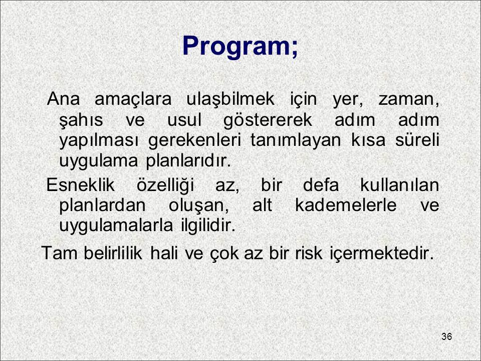 Program;