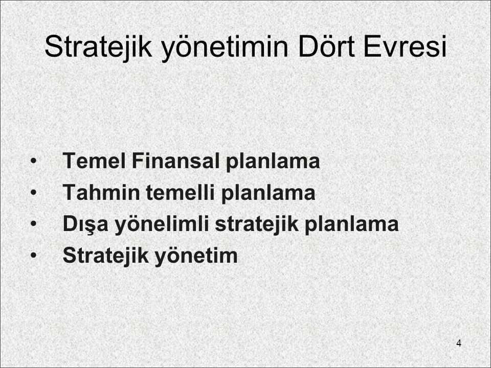 Stratejik yönetimin Dört Evresi