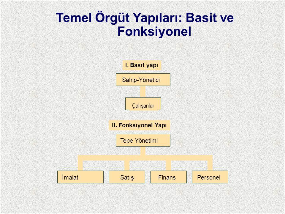 Temel Örgüt Yapıları: Basit ve Fonksiyonel