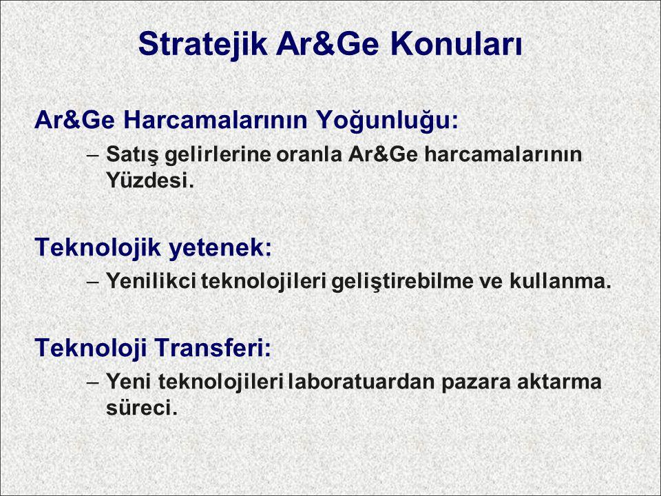 Stratejik Ar&Ge Konuları
