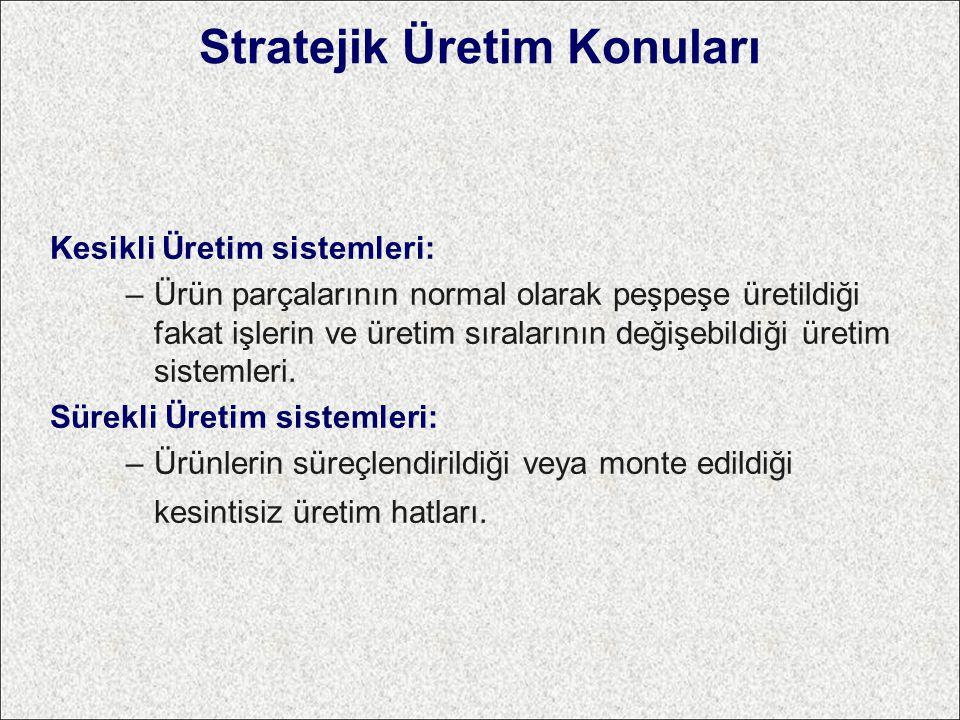 Stratejik Üretim Konuları