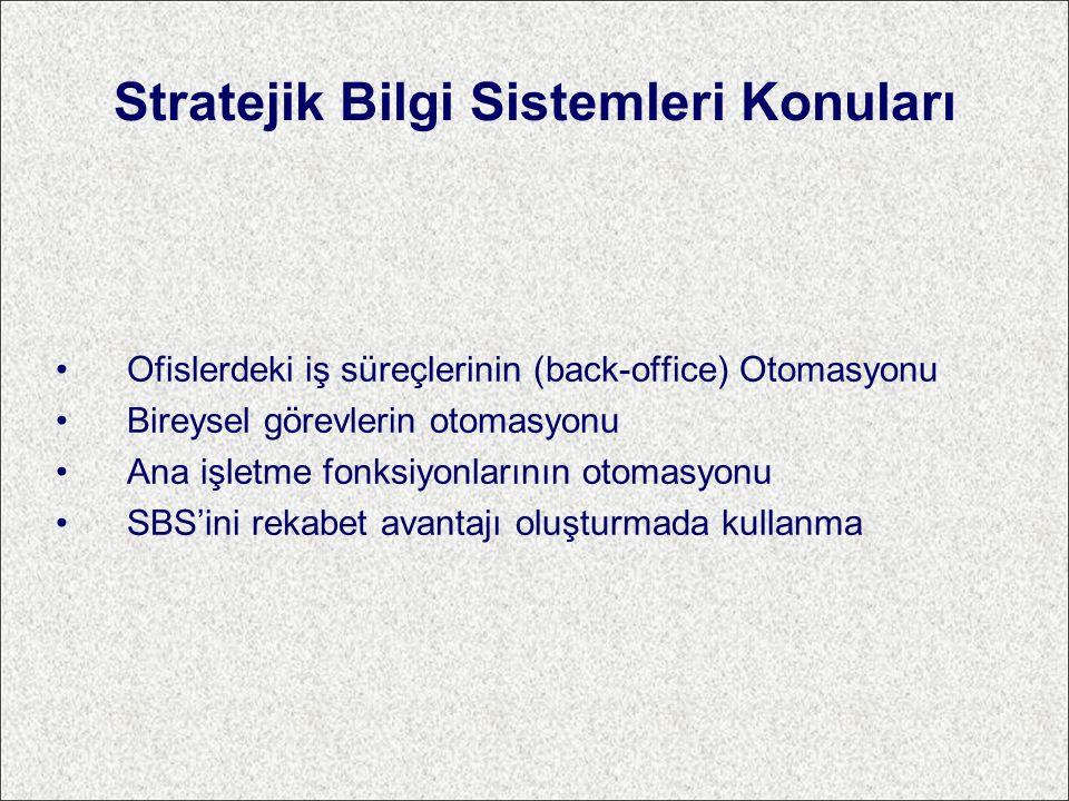 Stratejik Bilgi Sistemleri Konuları