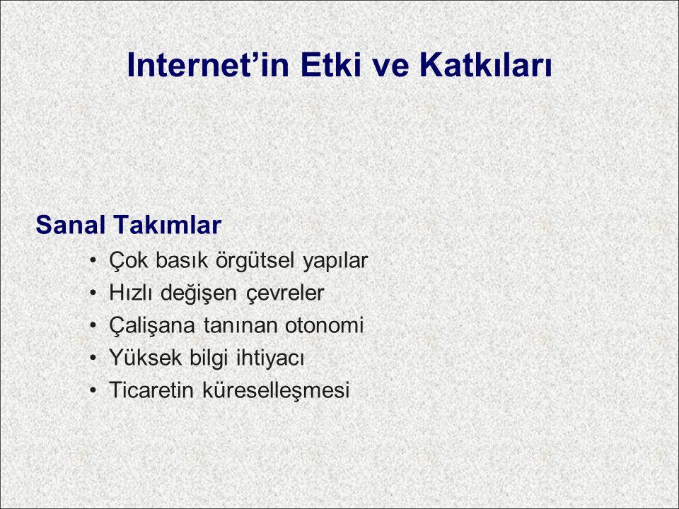 Internet'in Etki ve Katkıları