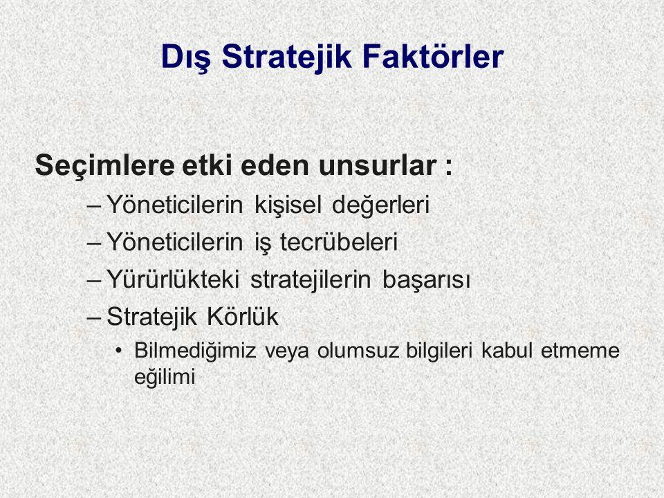Dış Stratejik Faktörler