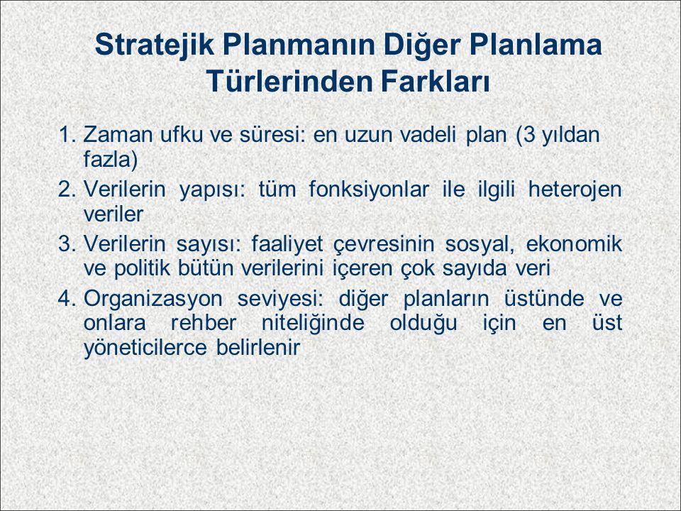 Stratejik Planmanın Diğer Planlama Türlerinden Farkları