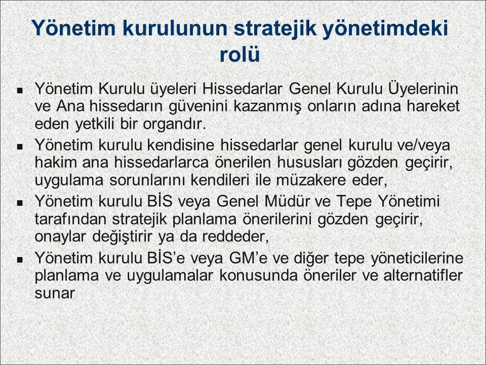 Yönetim kurulunun stratejik yönetimdeki rolü