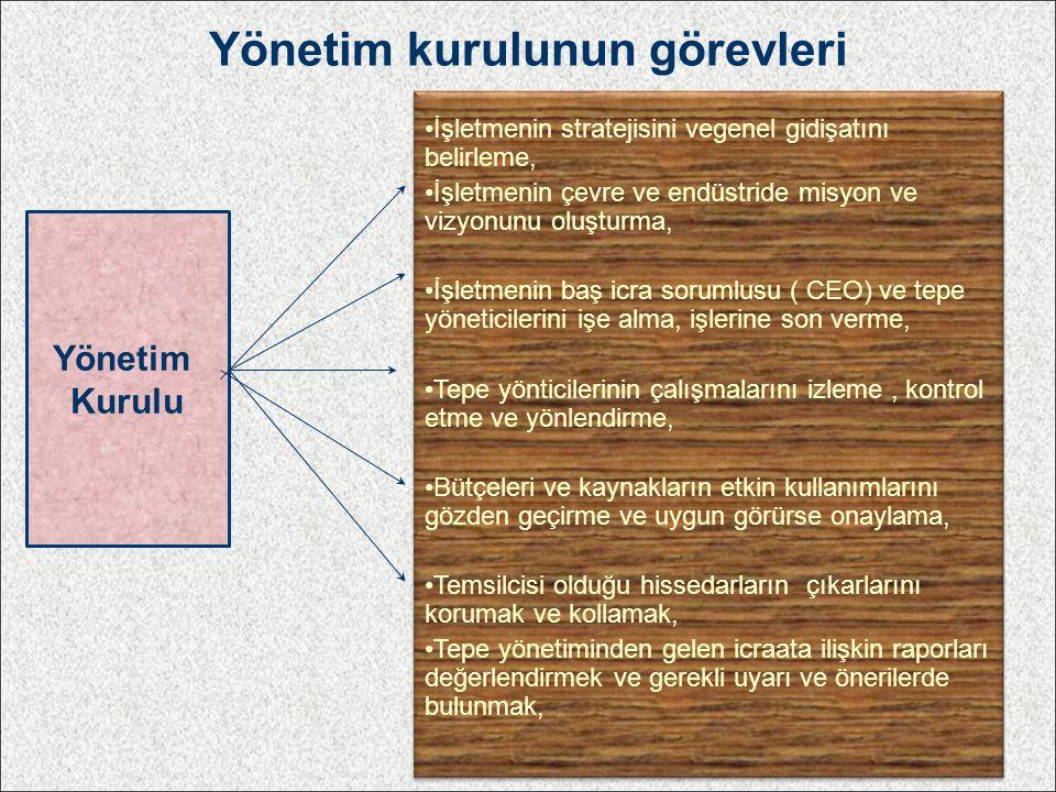 Yönetim kurulunun görevleri