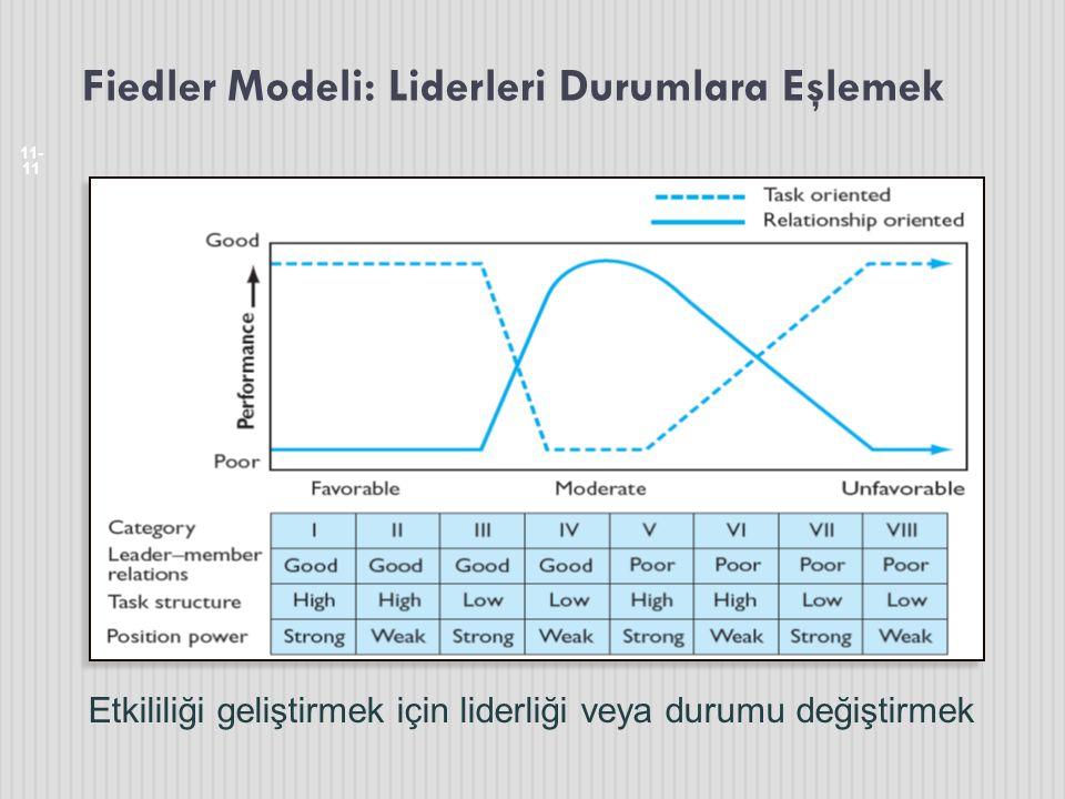 Fiedler Modeli: Liderleri Durumlara Eşlemek