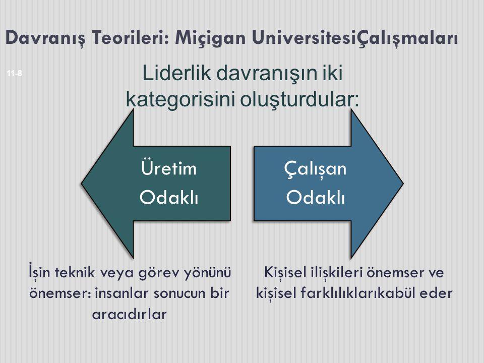 Davranış Teorileri: Miçigan UniversitesiÇalışmaları