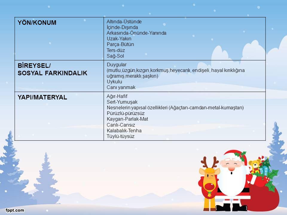 YÖN/KONUM BİREYSEL/ SOSYAL FARKINDALIK YAPI/MATERYAL Altında-Üstünde