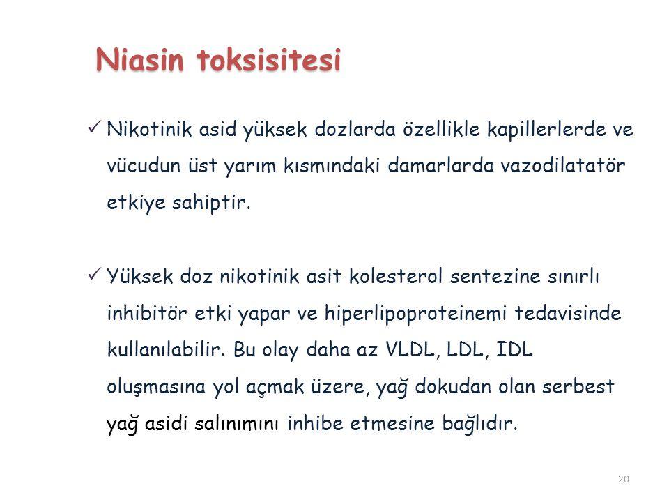 Niasin toksisitesi Nikotinik asid yüksek dozlarda özellikle kapillerlerde ve vücudun üst yarım kısmındaki damarlarda vazodilatatör etkiye sahiptir.