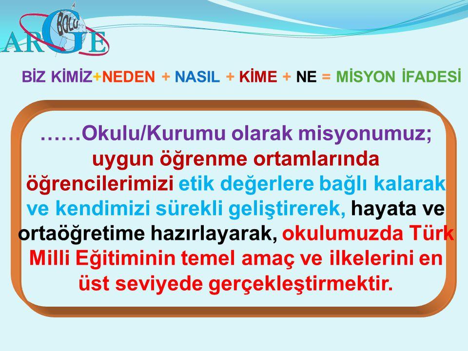 BİZ KİMİZ+NEDEN + NASIL + KİME + NE = MİSYON İFADESİ